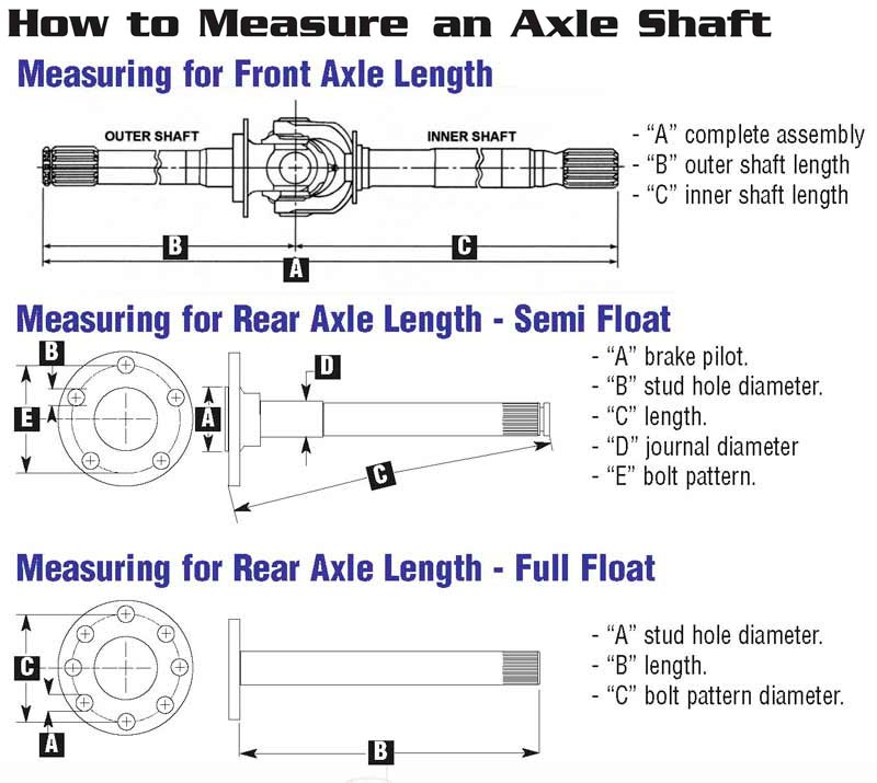 measure-axles.jpg