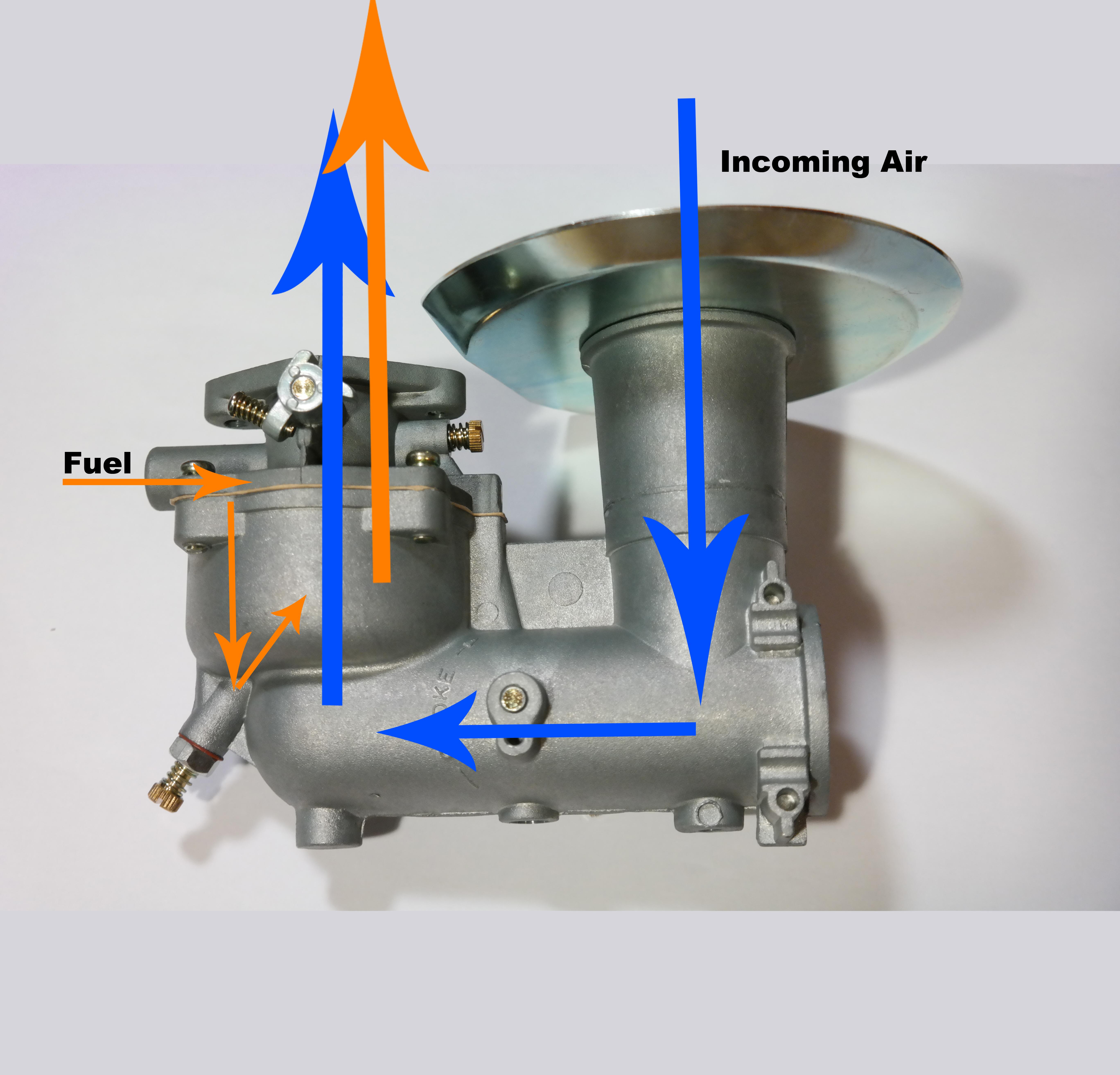 Air Flow Image Flo Jet