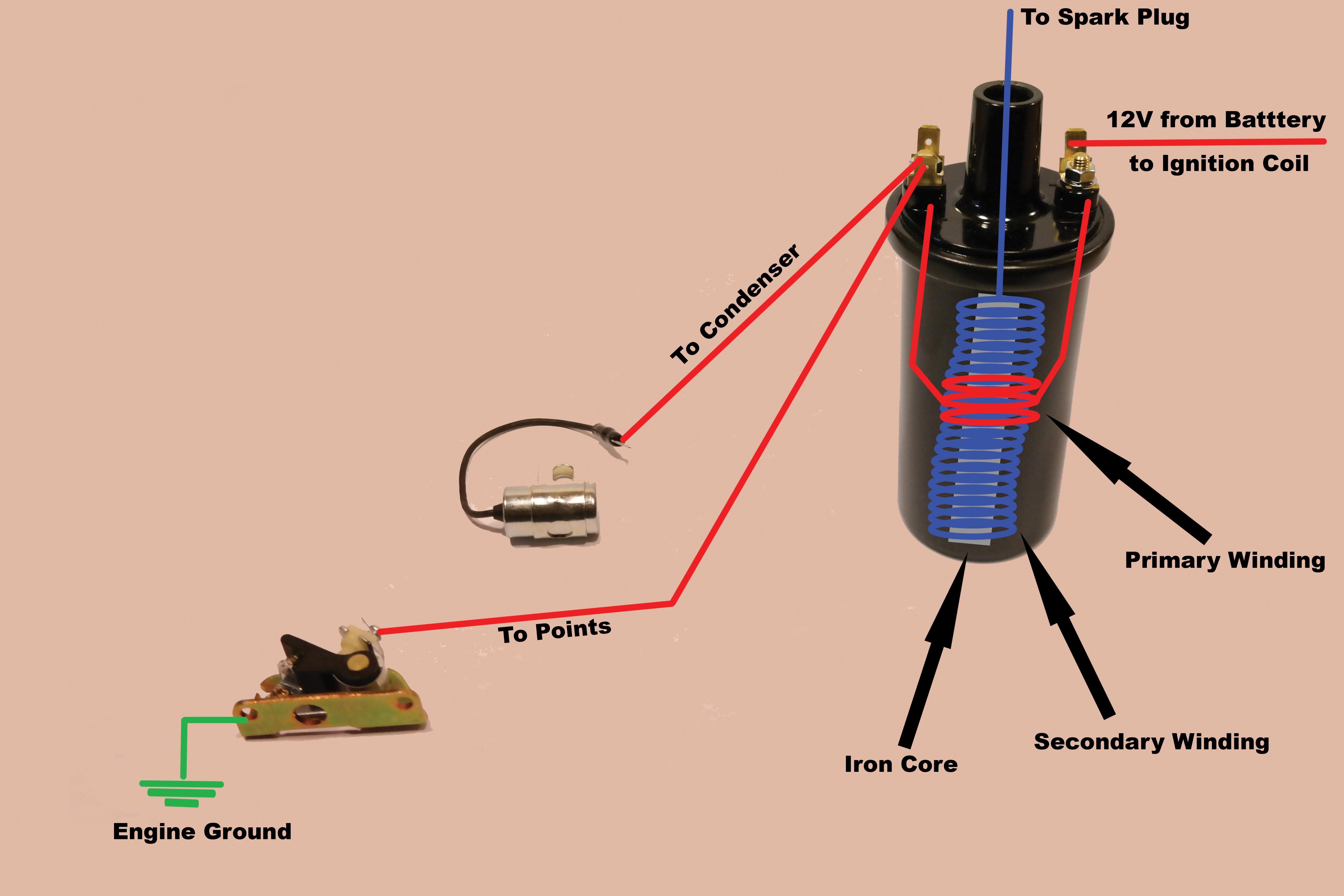 understanding your battery ignition system on your kohler. Black Bedroom Furniture Sets. Home Design Ideas