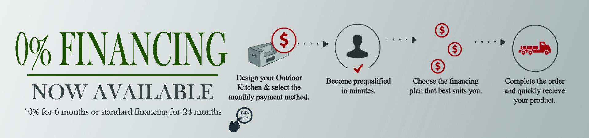 Big Ridge Outdoor Kitchens -  select outdoor kitchens