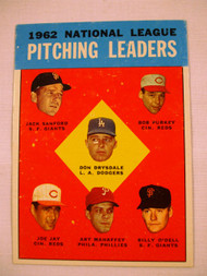 1963 Topps #7 1962 NL Pitching Leaders Drysdale, Sanford, Purkey, Jay, Mahaffey, O'Dell VG