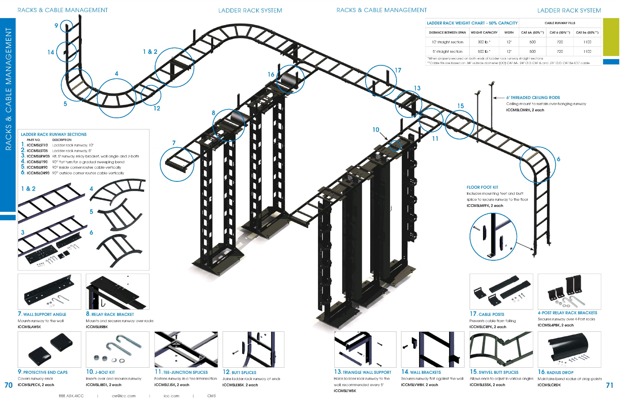 Ladder Rack Wire Managem Center Scr Time Delay Circuit Diagram Tradeoficcom Cable Management Racks Page 1 Cablemaster Com Rh