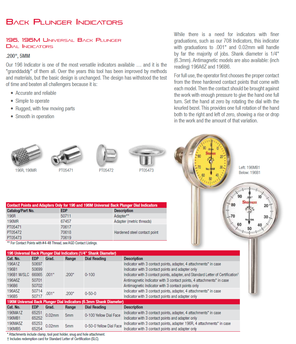 starrett 196 dial indicator parts diagram starrett 196b1 dial test indicator 0 100 dial 50699  196b1 dial test indicator 0 100 dial 50699