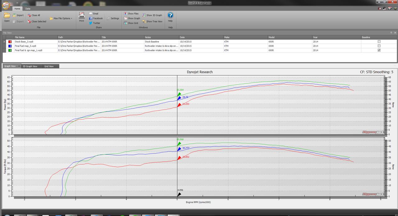690 Enduro 07 17 Intakedecatopen Muffler Power Map Ignition
