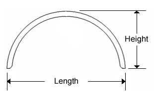Single Axle Round Measurement