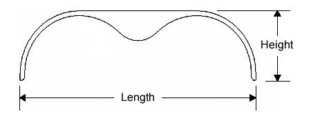 Tandem Axle Teardrop Measurement