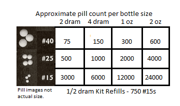 Pill Information