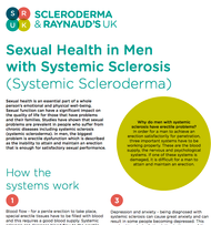 Sexual Health in Men with Systemic Sclerosis