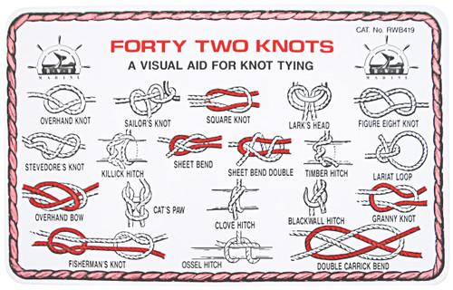 42 Knots Card