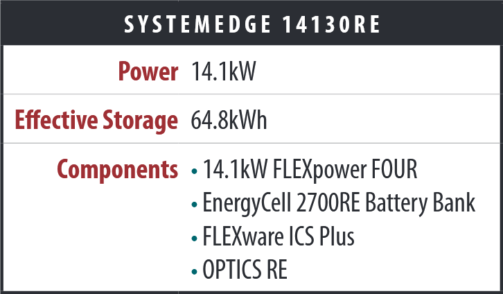 SystemEdge SE-14130RE 14.4kW Villa Series Power System Features