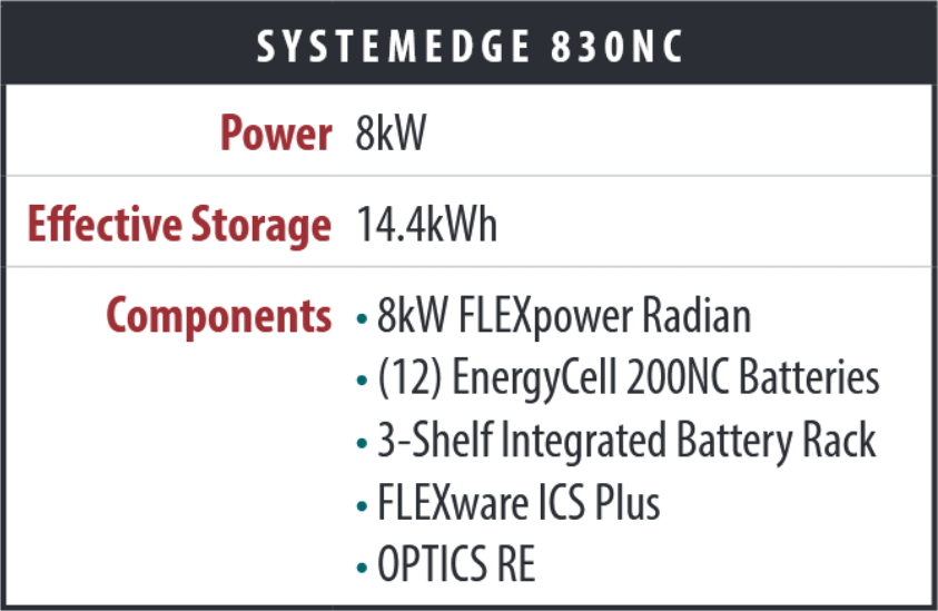 SystemEdge SE-830NC 8kW Villa Series Power System Bundle can power your off-grid life!