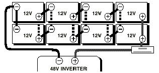 wirediag3?t=1457555831 how do i wire my batteries for different voltages? 48 volt battery bank wiring diagram at bayanpartner.co