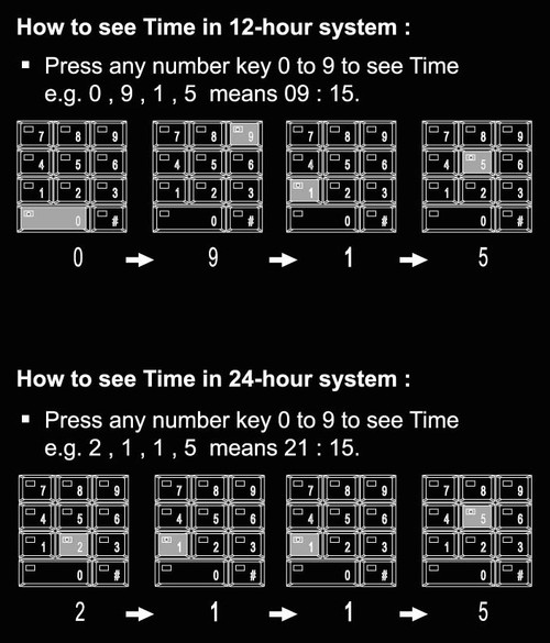 Click Black Keypad Hidden Time