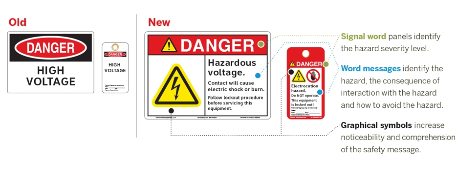 How Can Effective Safety Signs Save Lives? - Clarion Safety Systems