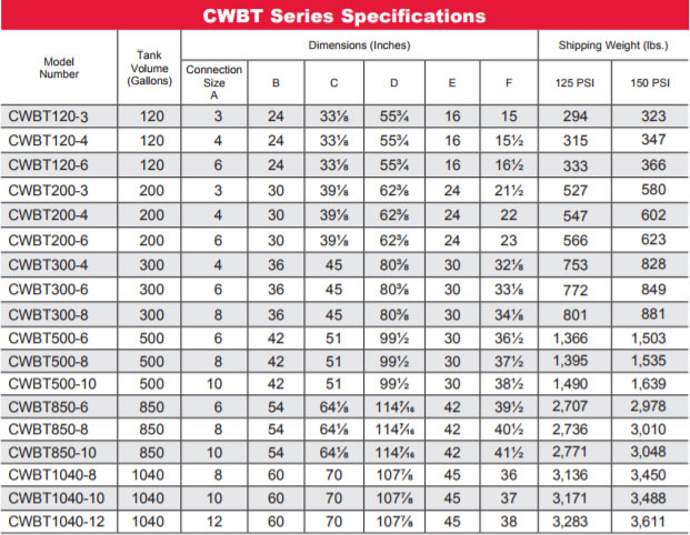 cwbt-series-specifications.jpg