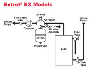 ex-installation.jpg