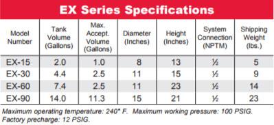 ex-series-specifications.jpg