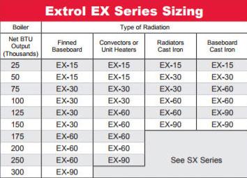 ex-sizing.jpg