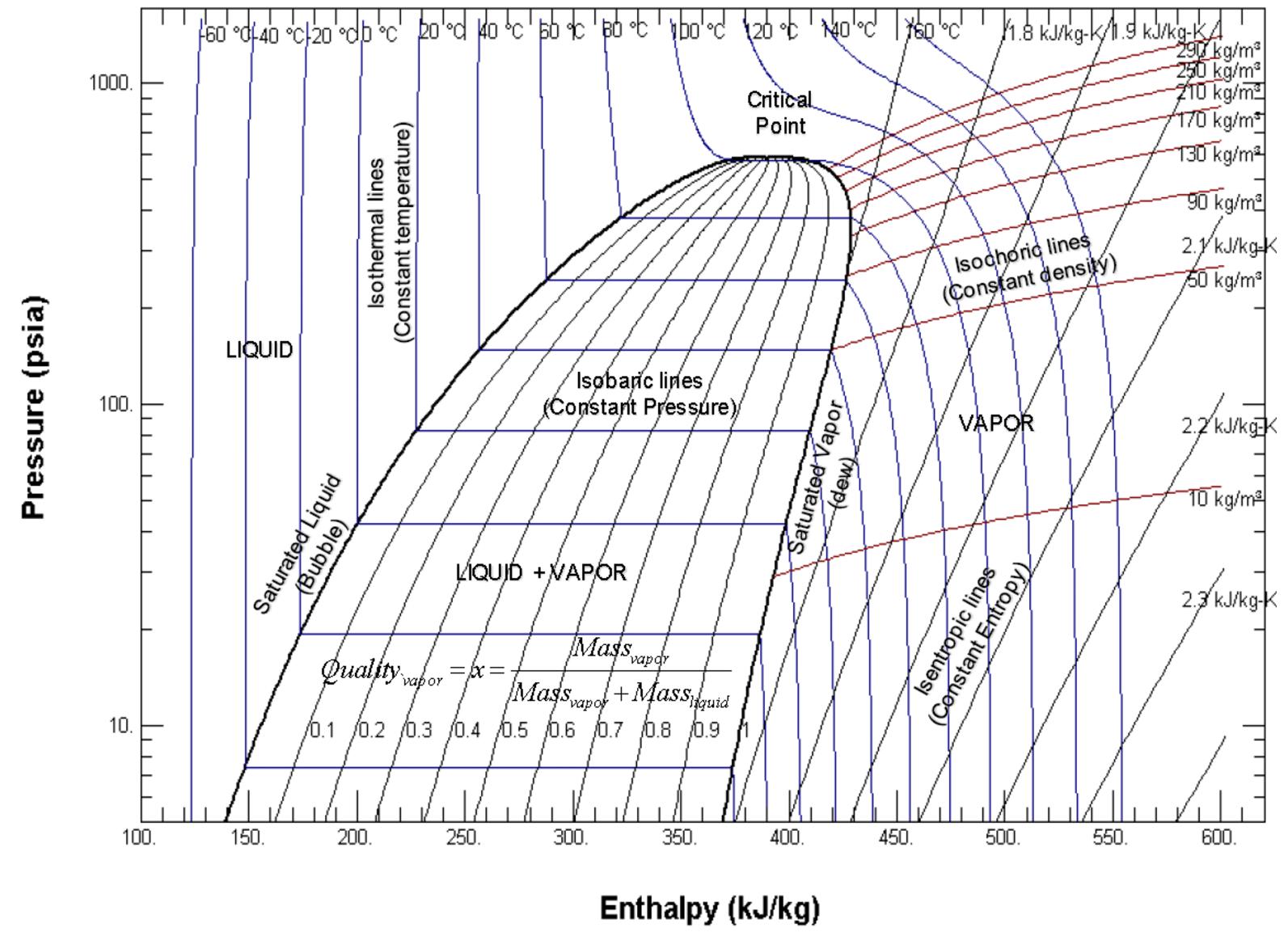 Ge Ptac Parts Diagram Schematic Diagrams Wiring R22 Circuit Connection U2022 Amana