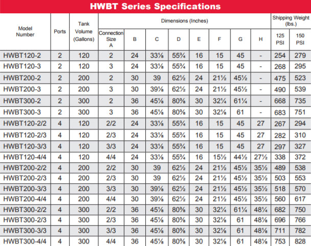 hwbt-series-specifications.jpg