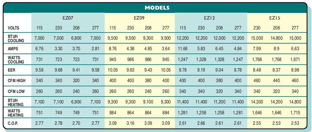 islandaire-ez-ad-models.jpg
