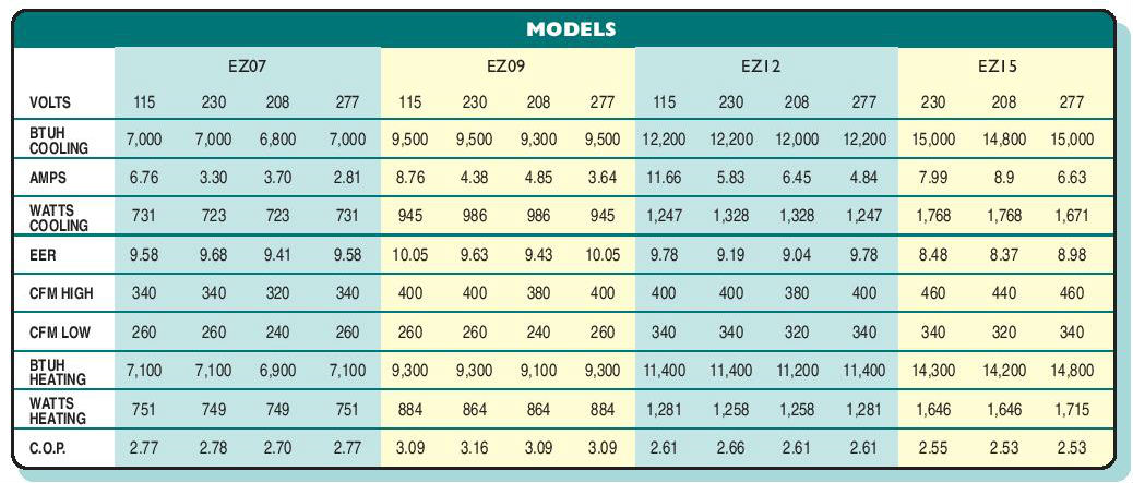 islandaire-ez-cc-models.jpg