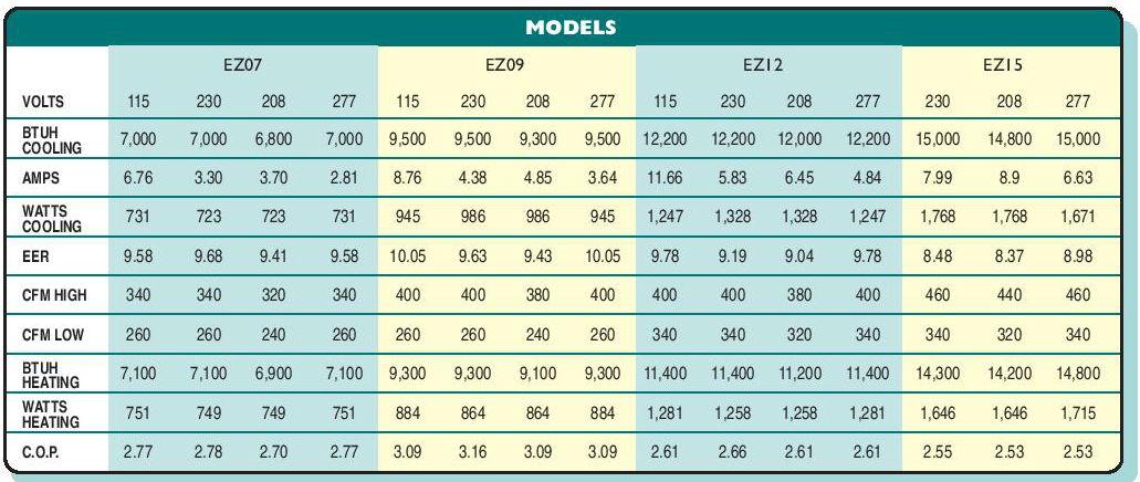 islandaire-ez-cm-models.jpg