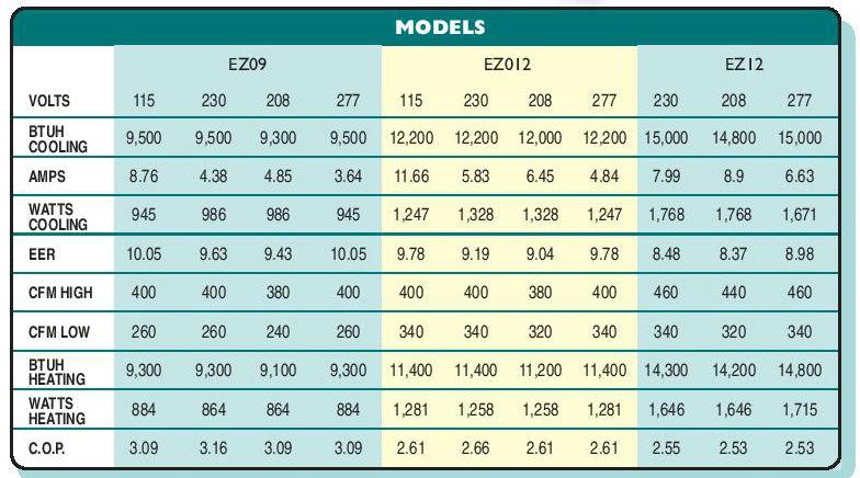 islandaire-ez-eb-models.jpg