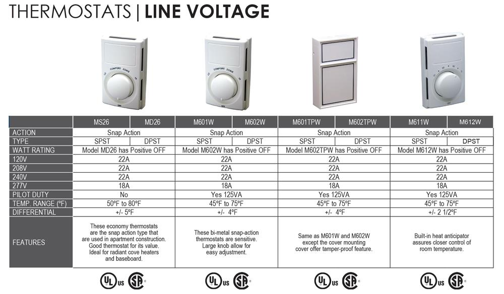 Line Voltage1