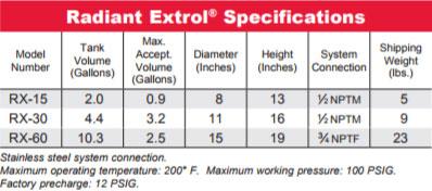 radiant-extrol-specifications.jpg