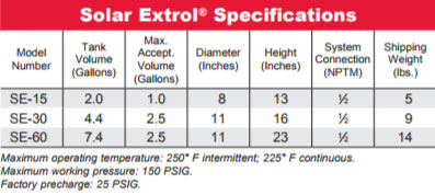 solar-extrol-specifications.jpg