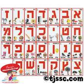 Hebrew Aleph Bet (Hebrew Alphabet) Picture Set