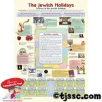 The Jewish Holidays Poster