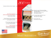 Gold Bond Comfort Collection 200 Firm Mattress