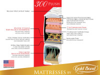 Gold Bond Comfort Collection 300 Plush Mattress